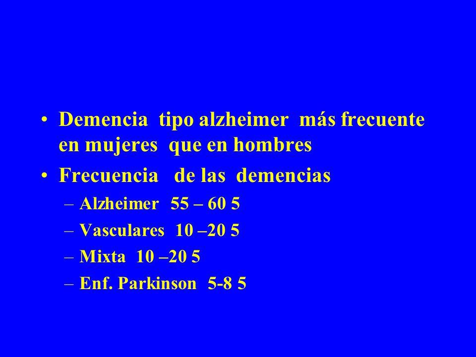 Demencia tipo alzheimer más frecuente en mujeres que en hombres