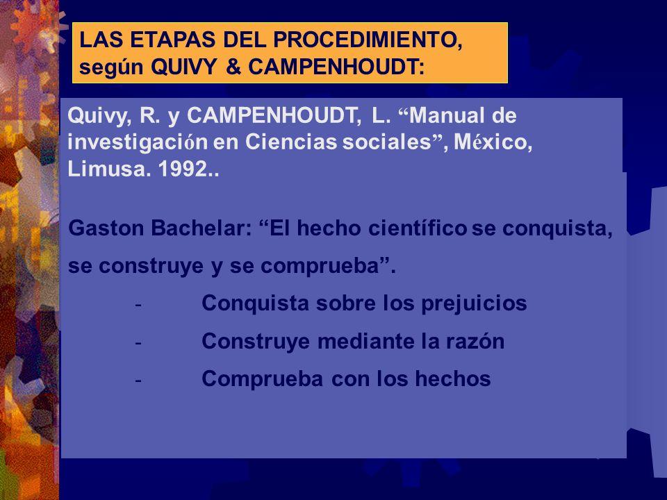 LAS ETAPAS DEL PROCEDIMIENTO, según QUIVY & CAMPENHOUDT: