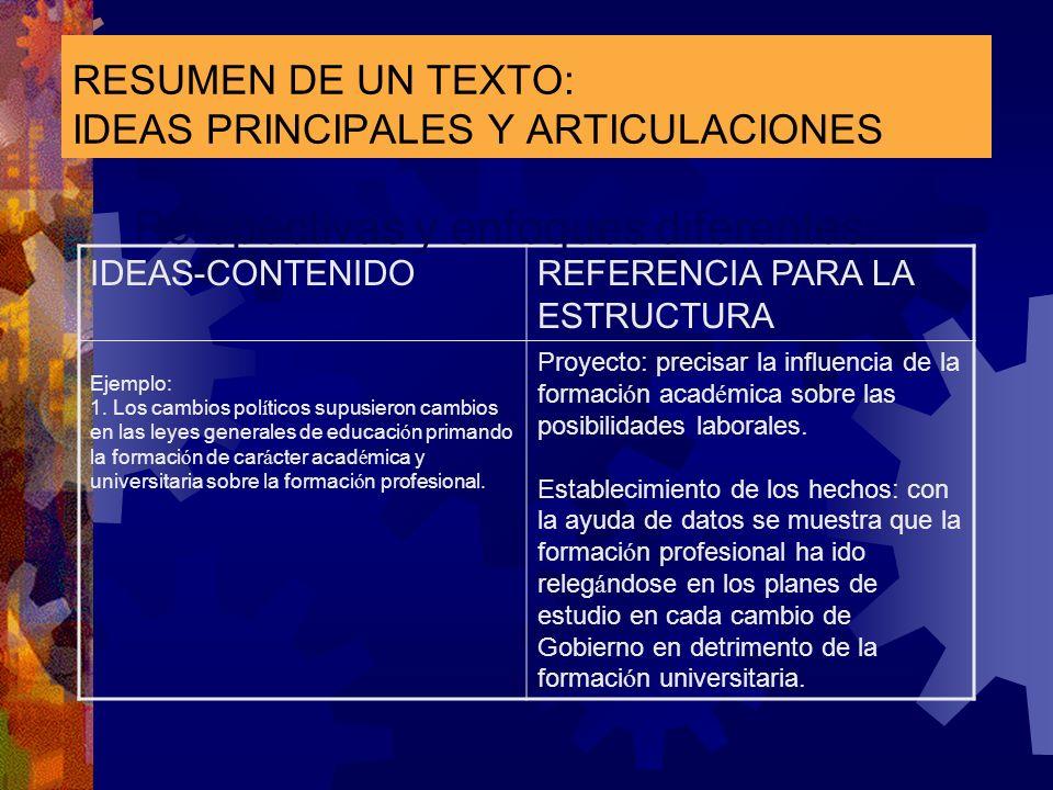 RESUMEN DE UN TEXTO: IDEAS PRINCIPALES Y ARTICULACIONES