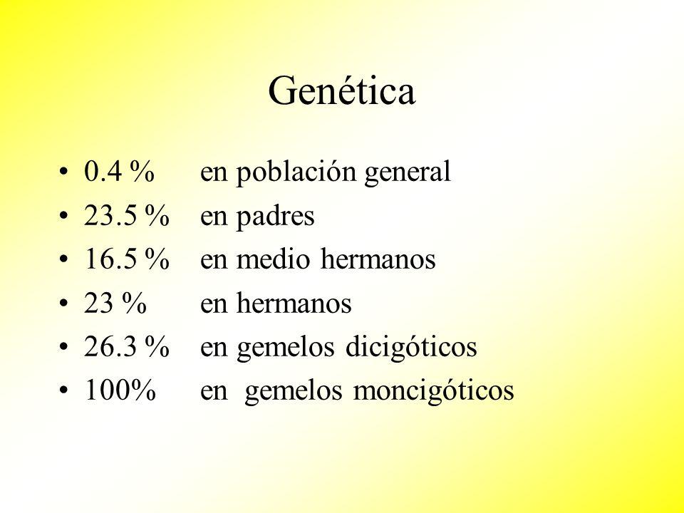 Genética 0.4 % en población general 23.5 % en padres