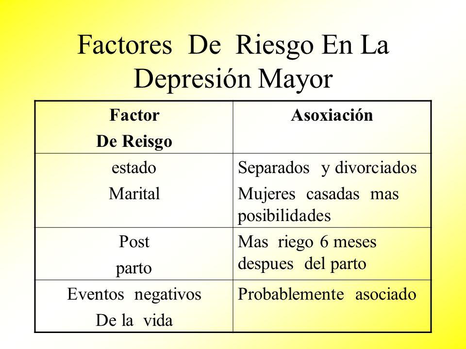 Factores De Riesgo En La Depresión Mayor
