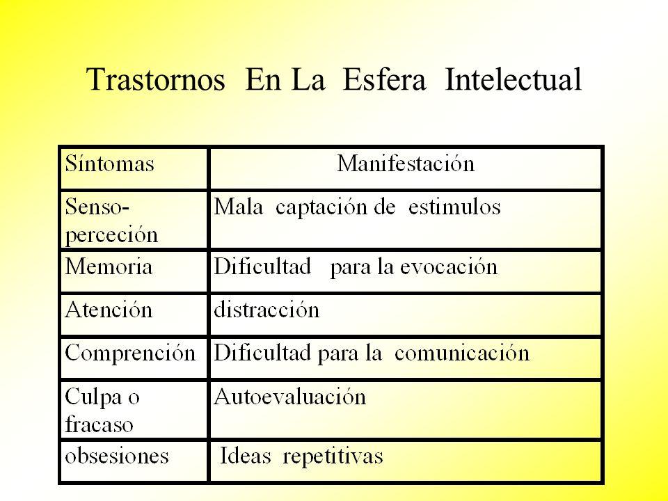 Trastornos En La Esfera Intelectual