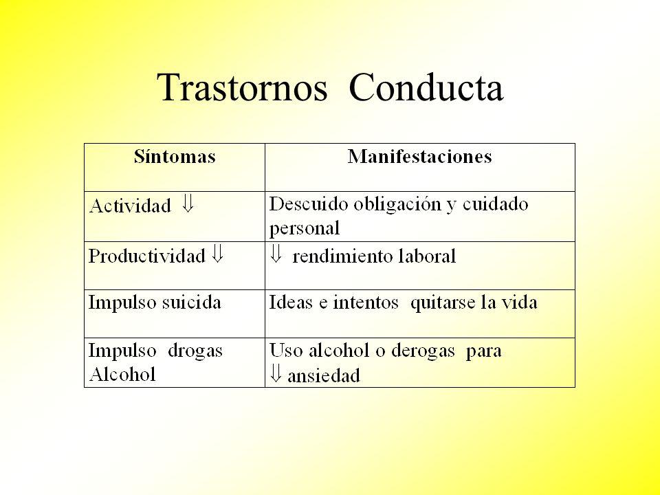 Trastornos Conducta