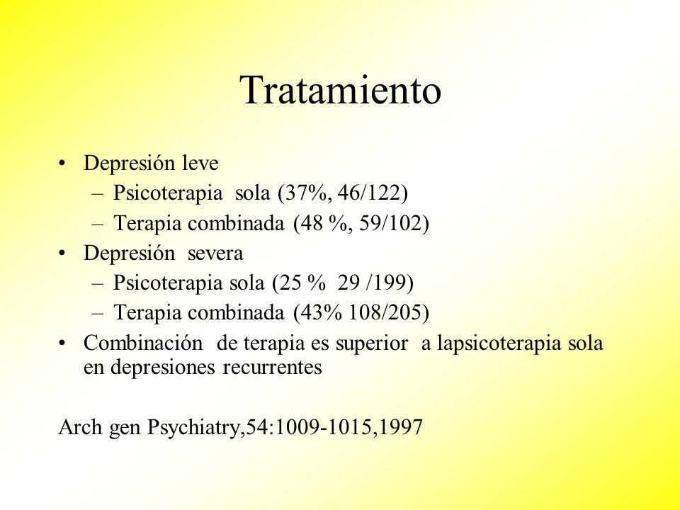 Tratamiento Depresión leve Psicoterapia sola (37%, 46/122)