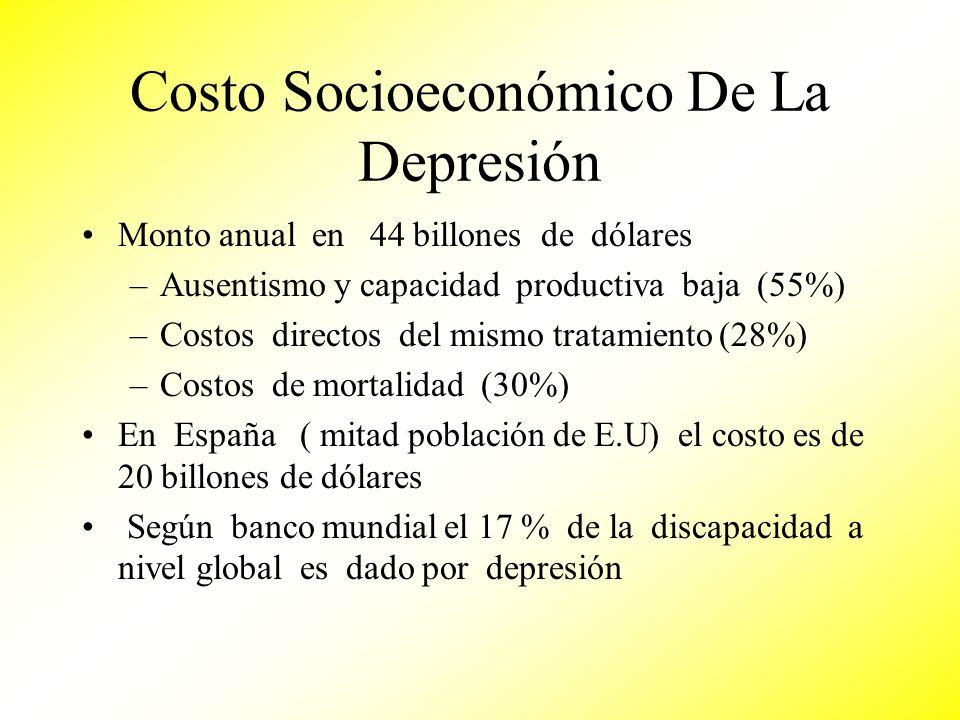 Costo Socioeconómico De La Depresión