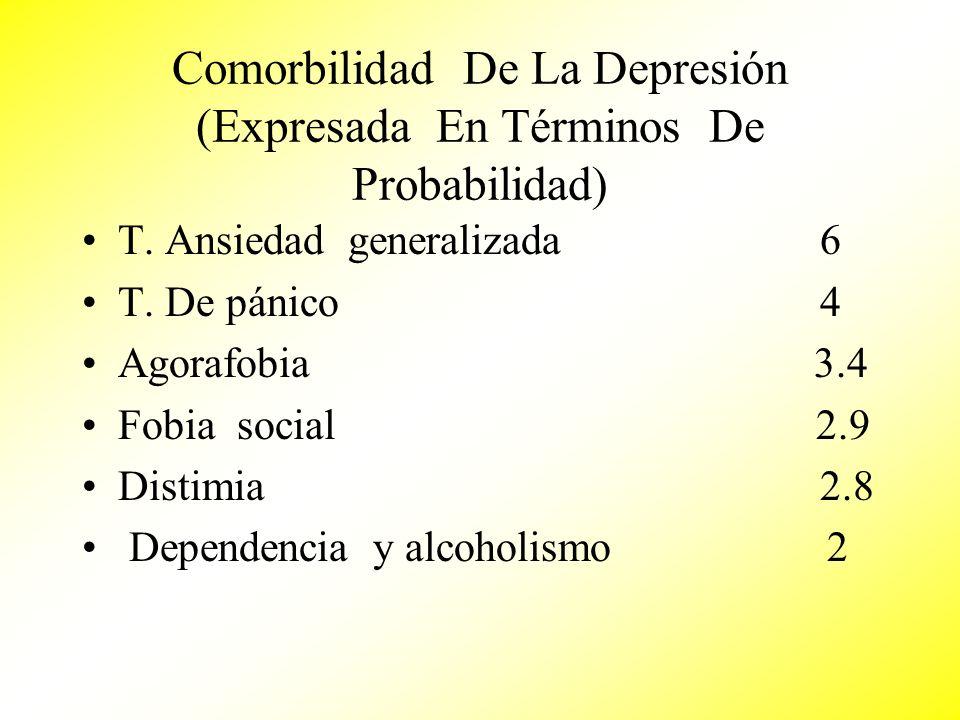 Comorbilidad De La Depresión (Expresada En Términos De Probabilidad)