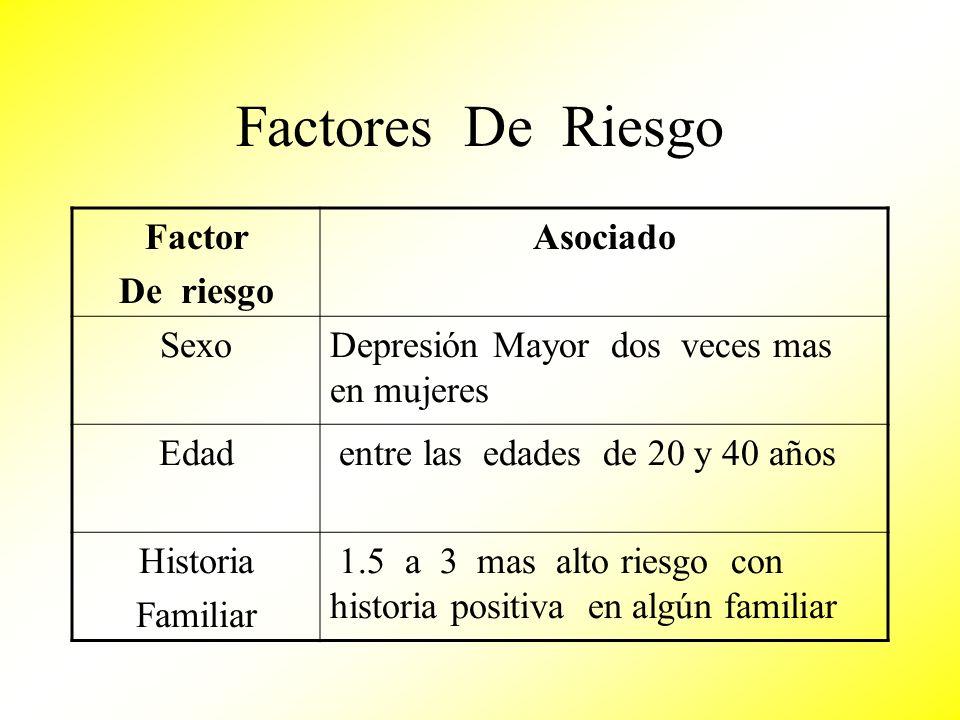 Factores De Riesgo Factor De riesgo Asociado Sexo