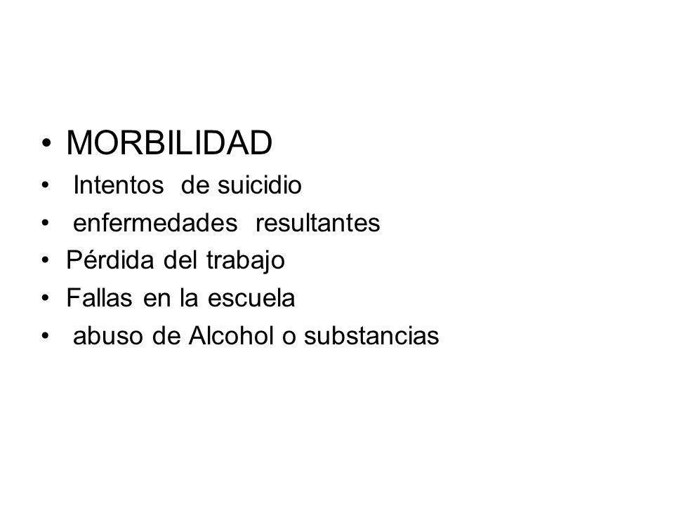 MORBILIDAD Intentos de suicidio enfermedades resultantes
