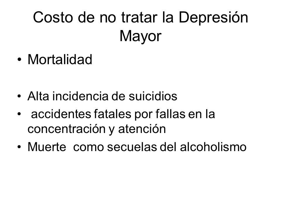 Costo de no tratar la Depresión Mayor