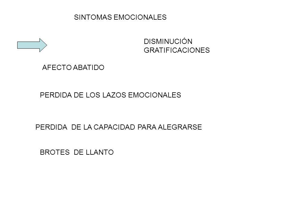SINTOMAS EMOCIONALESDISMINUCIÓN GRATIFICACIONES. AFECTO ABATIDO. PERDIDA DE LOS LAZOS EMOCIONALES. PERDIDA DE LA CAPACIDAD PARA ALEGRARSE.