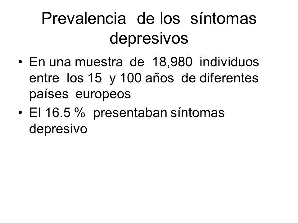 Prevalencia de los síntomas depresivos