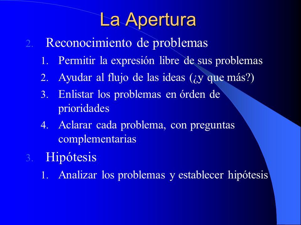 La Apertura Reconocimiento de problemas Hipótesis