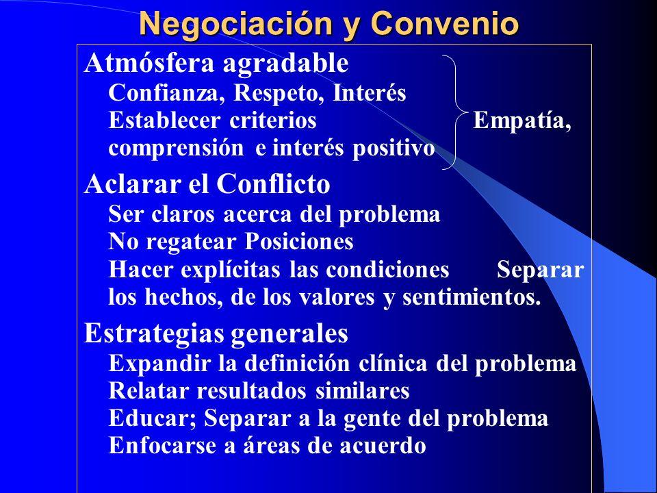 Negociación y Convenio