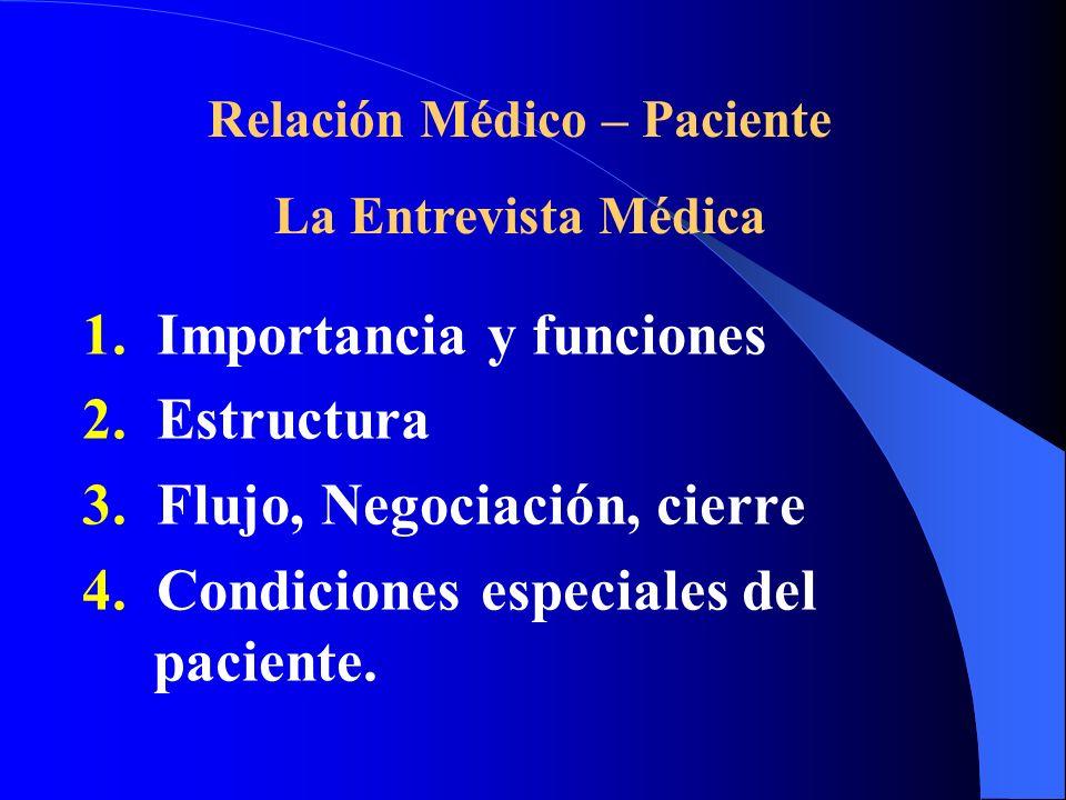 Relación Médico – Paciente