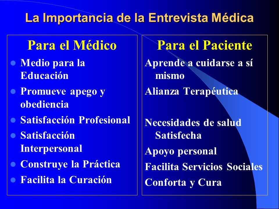 La Importancia de la Entrevista Médica
