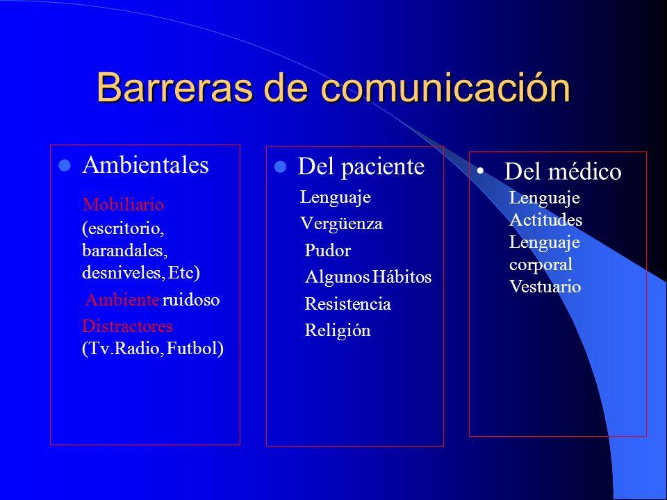 Barreras de comunicación