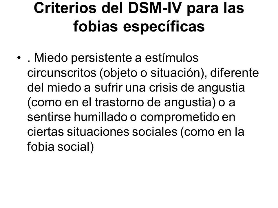 Criterios del DSM-IV para las fobias específicas
