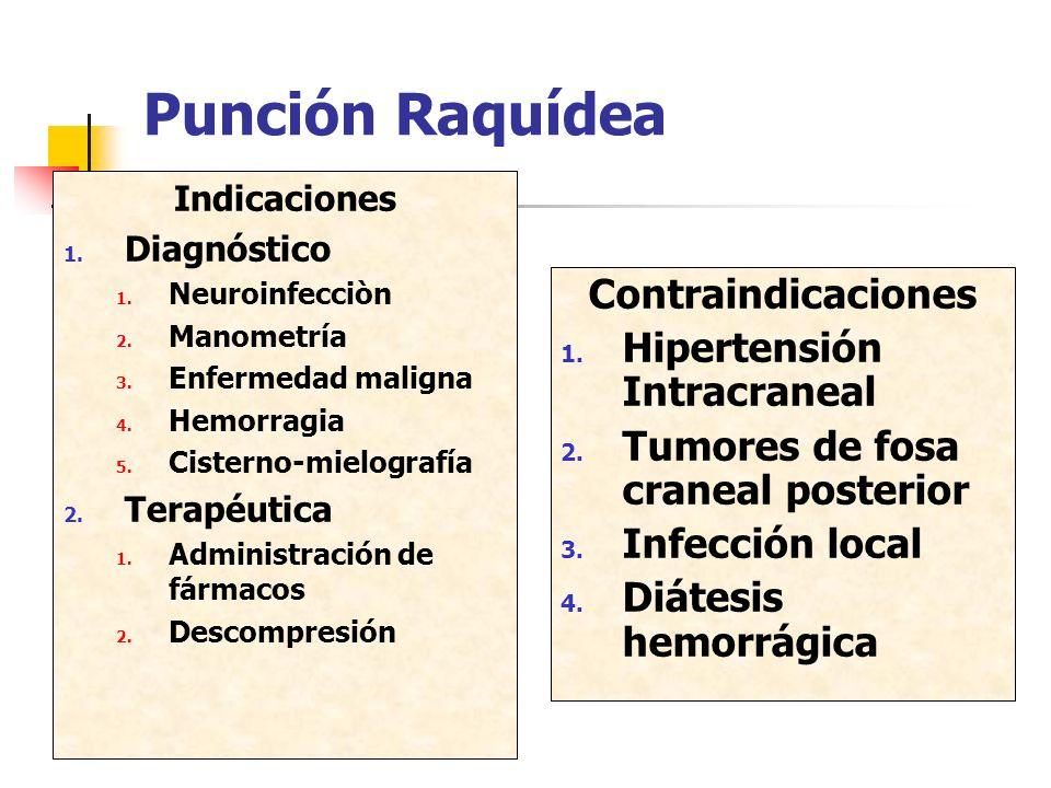 Punción Raquídea Contraindicaciones Hipertensión Intracraneal