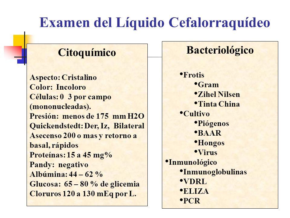 Examen del Líquido Cefalorraquídeo