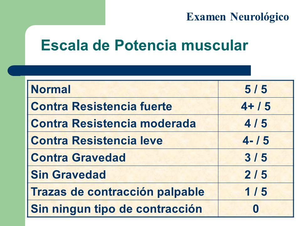 Escala de Potencia muscular