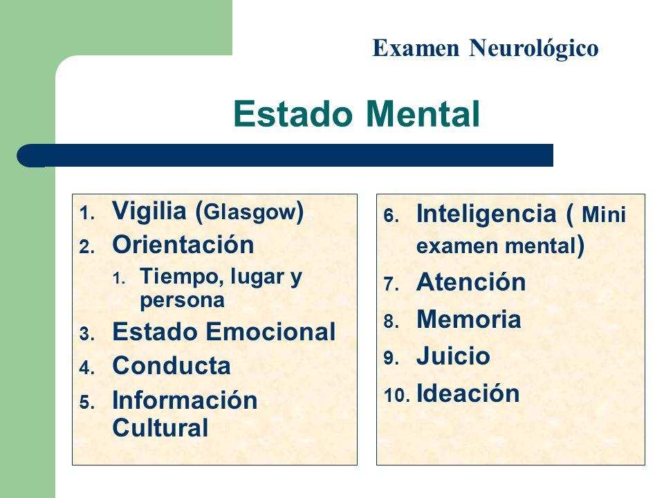 Estado Mental Examen Neurológico Vigilia (Glasgow) Orientación