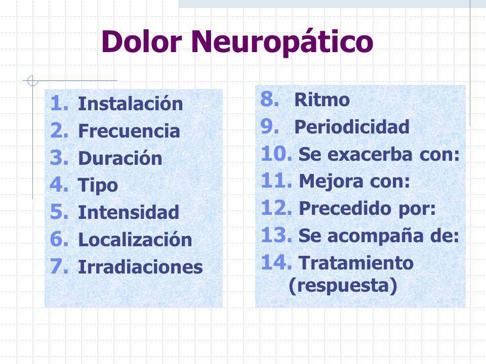 Dolor Neuropático Ritmo Instalación Periodicidad Frecuencia