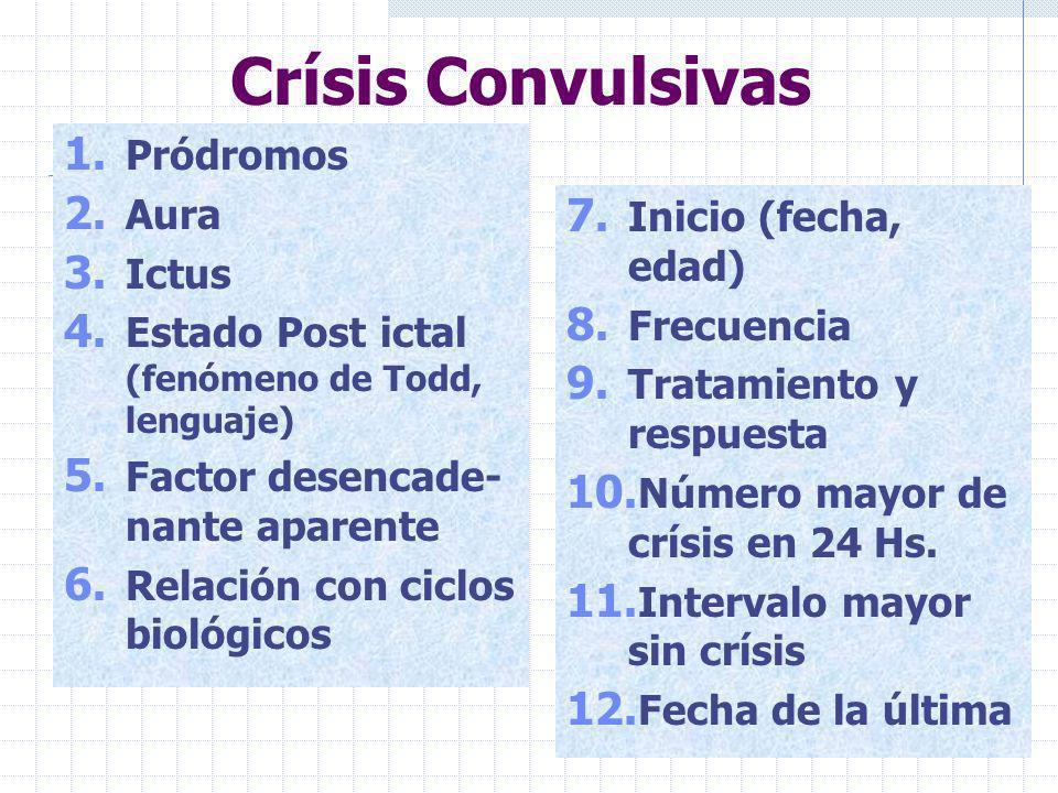 Crísis Convulsivas Pródromos Aura Ictus Inicio (fecha, edad)