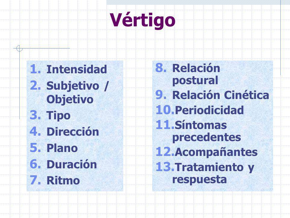 Vértigo Intensidad Subjetivo / Objetivo Tipo Dirección Plano Duración
