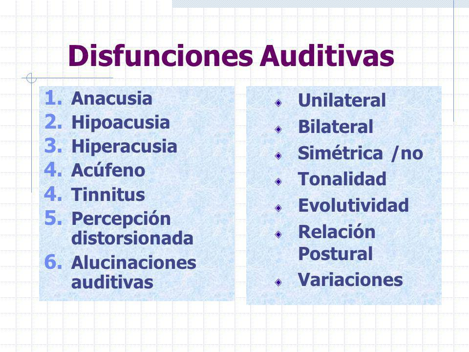 Disfunciones Auditivas