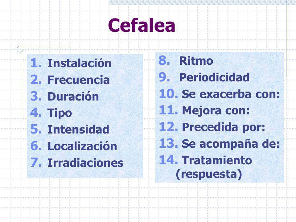 Cefalea Ritmo Instalación Periodicidad Frecuencia Se exacerba con: