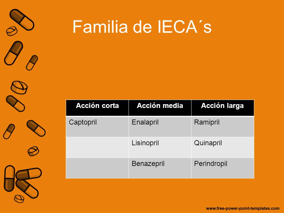 Familia de IECA´s Acción corta Acción media Acción larga Captopril