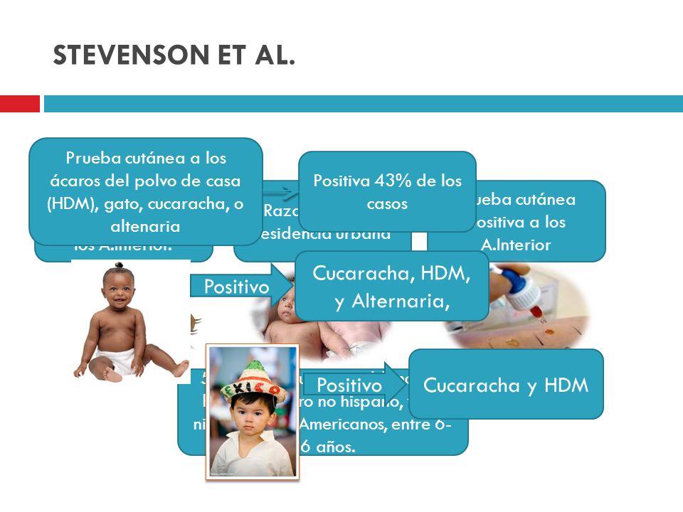 STEVENSON ET AL. Cucaracha, HDM, y Alternaria, Positivo