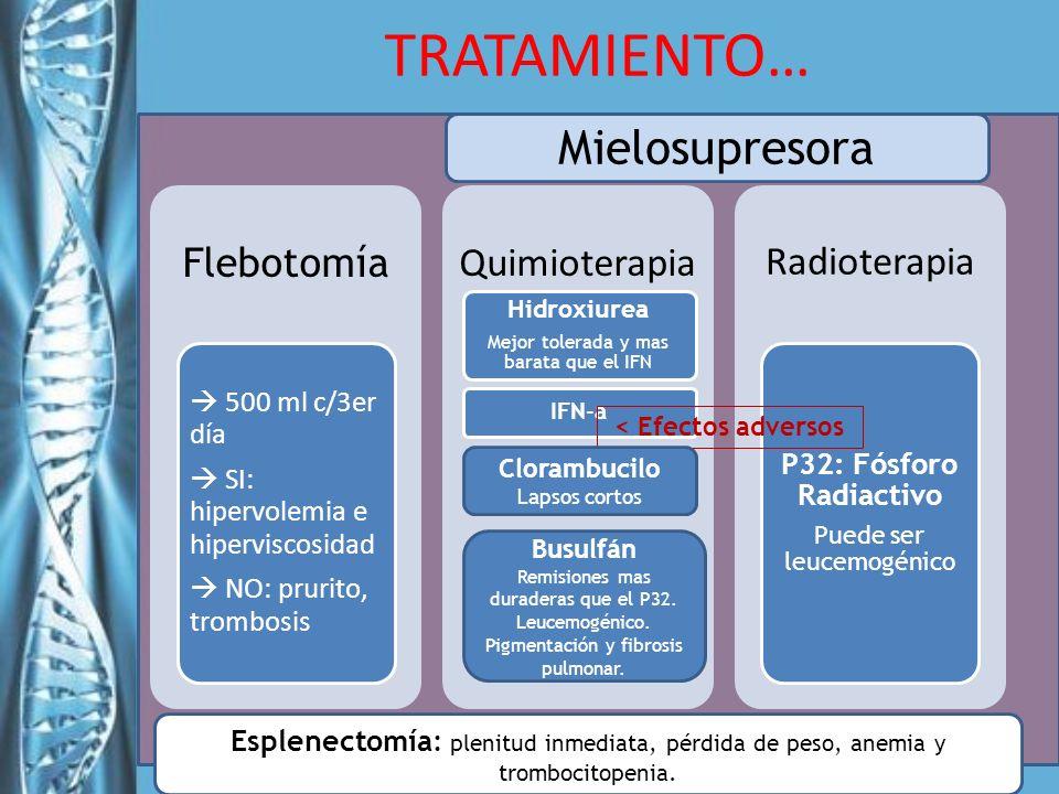 TRATAMIENTO… Mielosupresora Radioterapia P32: Fósforo Radiactivo