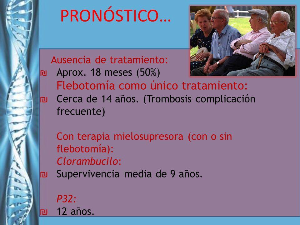 PRONÓSTICO… Flebotomía como único tratamiento: