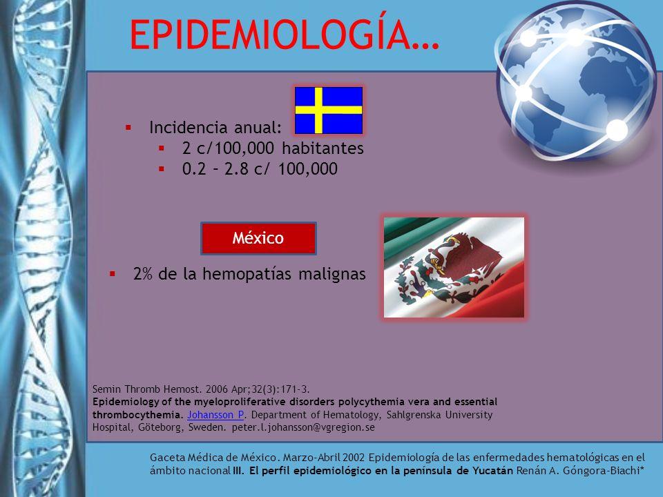 EPIDEMIOLOGÍA… Incidencia anual: 2 c/100,000 habitantes