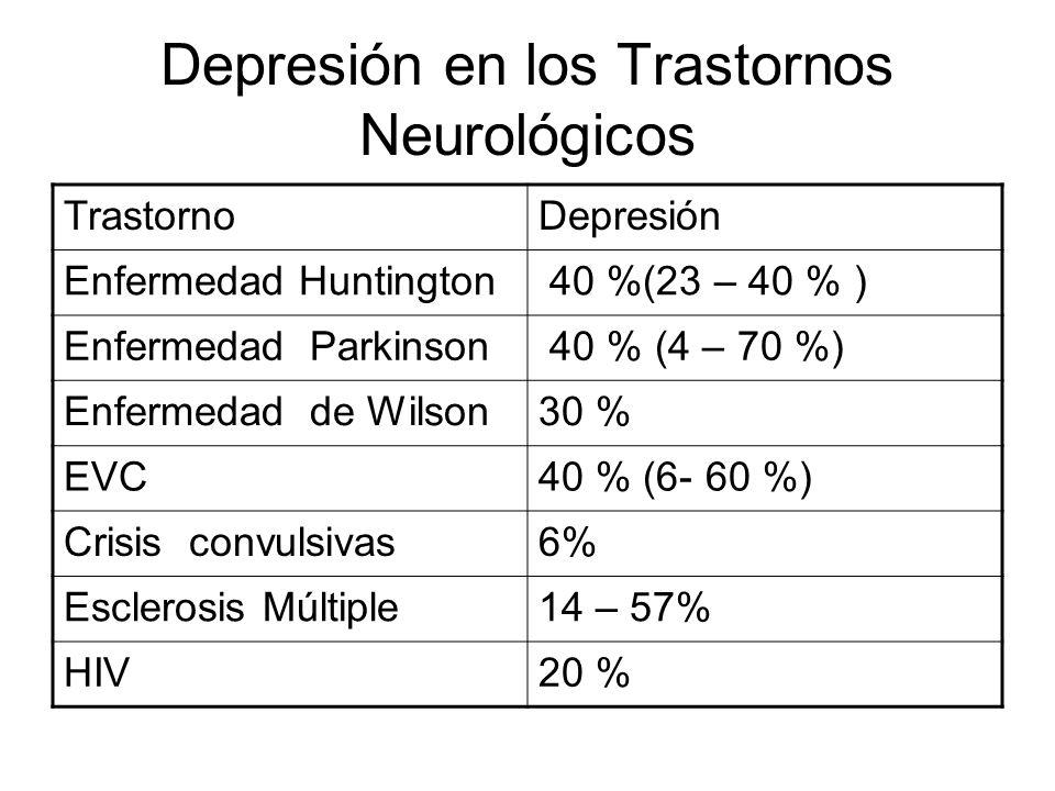 Depresión en los Trastornos Neurológicos