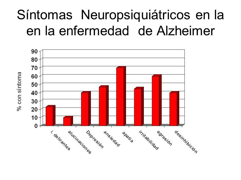 Síntomas Neuropsiquiátricos en la en la enfermedad de Alzheimer