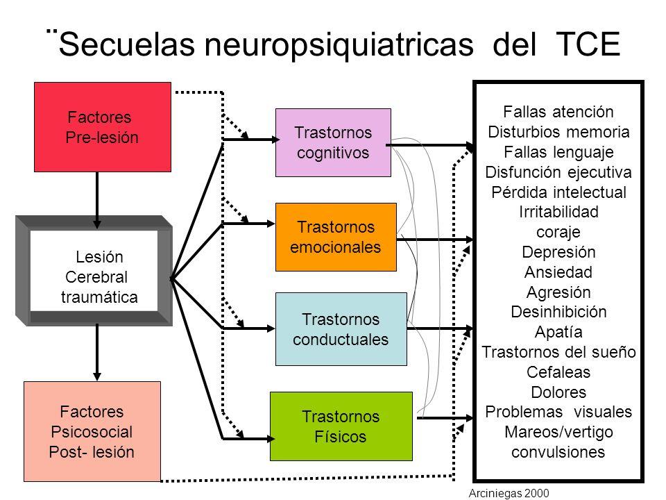 ¨Secuelas neuropsiquiatricas del TCE