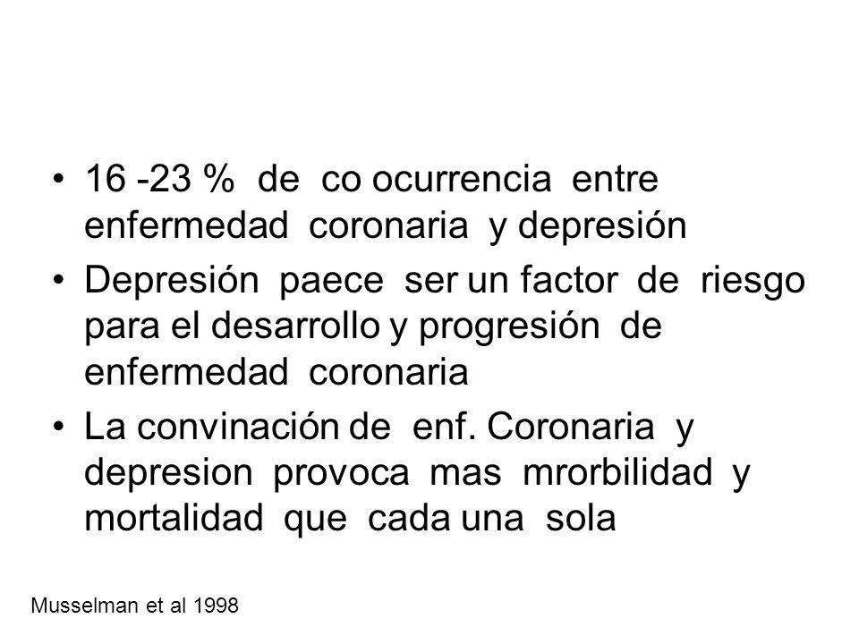 16 -23 % de co ocurrencia entre enfermedad coronaria y depresión