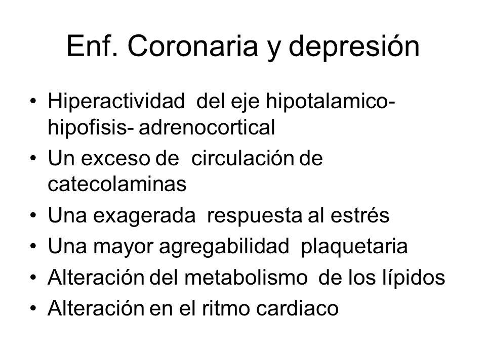 Enf. Coronaria y depresión