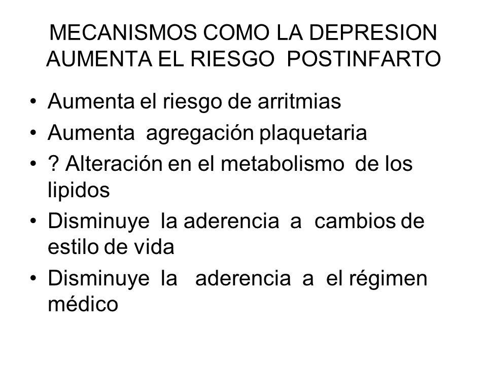 MECANISMOS COMO LA DEPRESION AUMENTA EL RIESGO POSTINFARTO