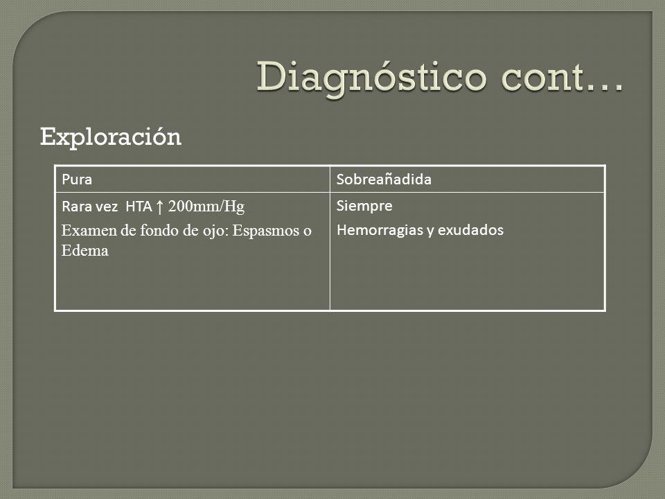 Diagnóstico cont… Exploración Pura Sobreañadida