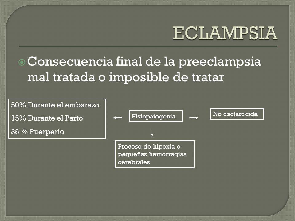 ECLAMPSIA Consecuencia final de la preeclampsia mal tratada o imposible de tratar. 50% Durante el embarazo.