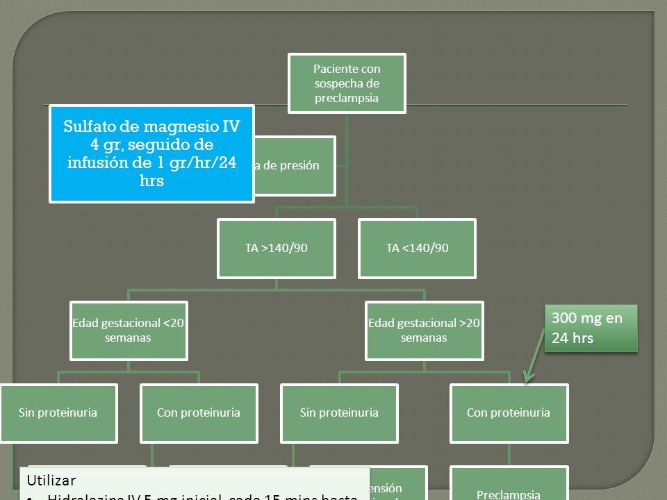 Sulfato de magnesio IV 4 gr, seguido de infusión de 1 gr/hr/24 hrs