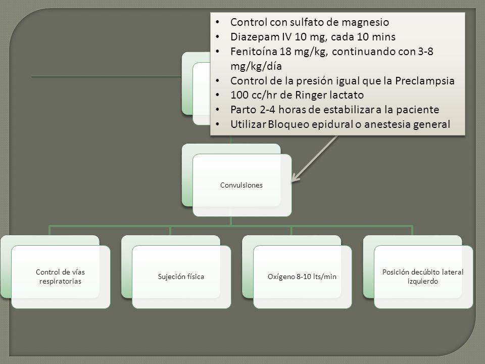 Control con sulfato de magnesio Diazepam IV 10 mg, cada 10 mins