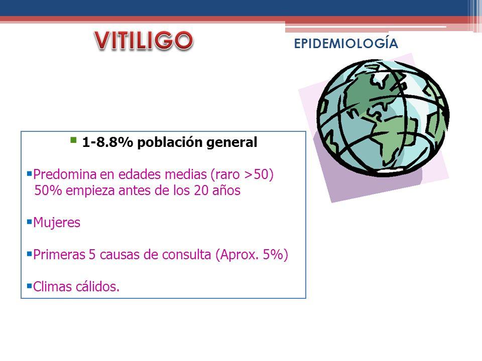 VITILIGO EPIDEMIOLOGÍA 1-8.8% población general
