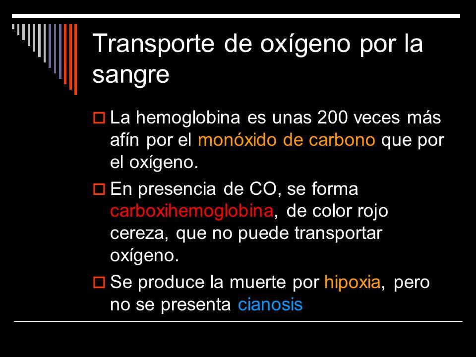 Transporte de oxígeno por la sangre
