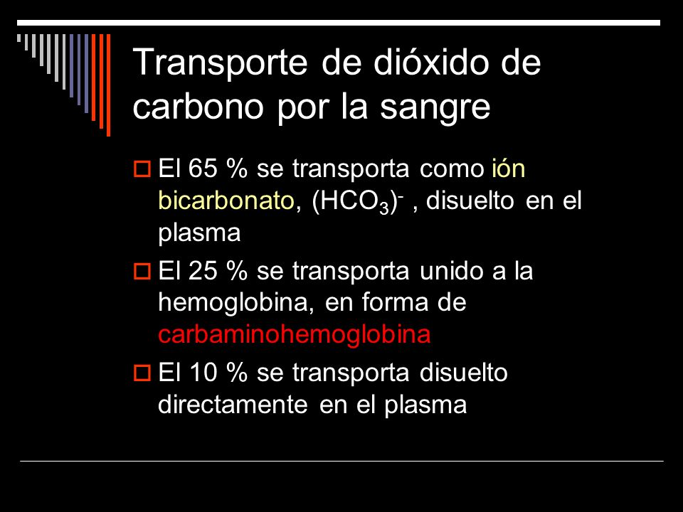 Transporte de dióxido de carbono por la sangre