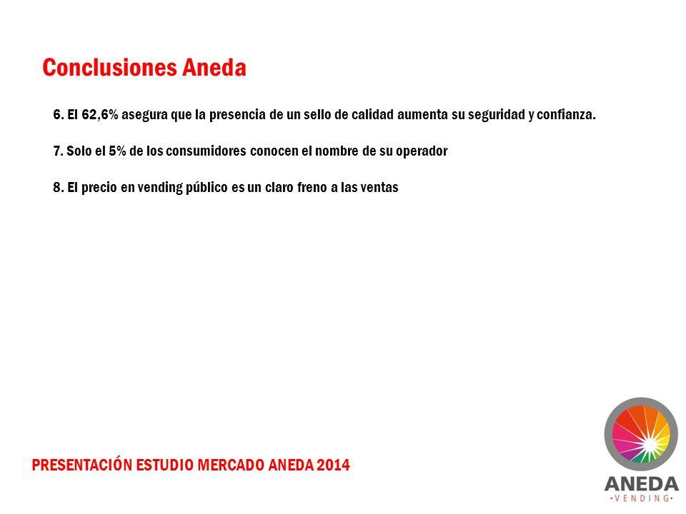 Conclusiones Aneda PRESENTACIÓN ESTUDIO MERCADO ANEDA 2014