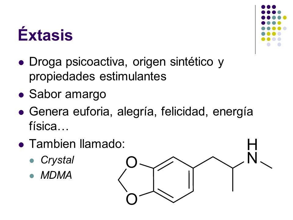 Éxtasis Droga psicoactiva, origen sintético y propiedades estimulantes